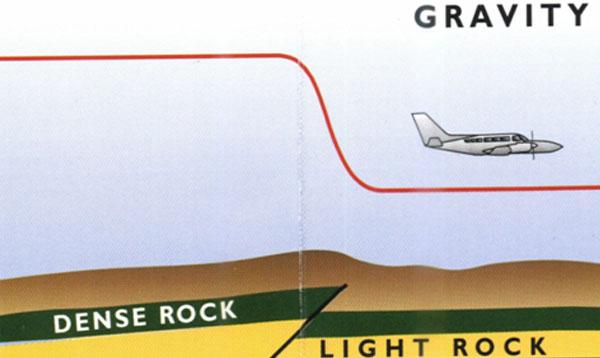Tecnología prospección aerea