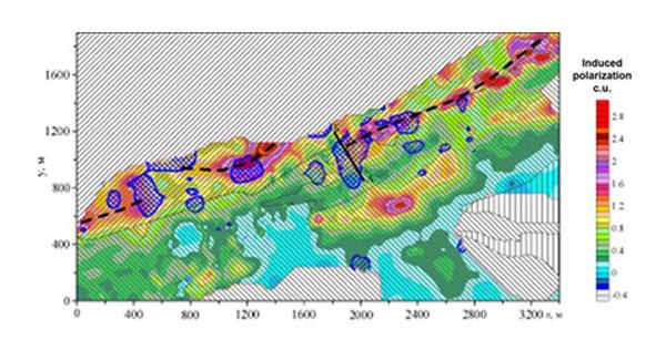Mapa del complejo de parámetros de polarización inducida