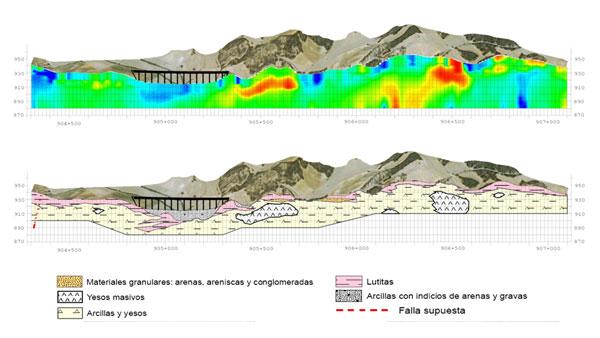 Investigación geológica en diversos tramos en la provincia de Cuenca
