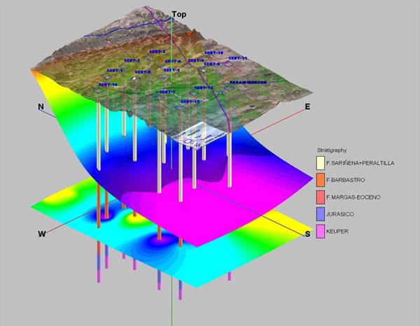 Determinacion de la estructura 3D del tramo salino de la formacion Barbastro