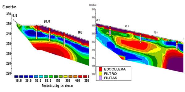 Investigación del estado de conservación, alteración-degradación, de las infraestructuras de impermeabilización (tapices) en el vaso del embalse