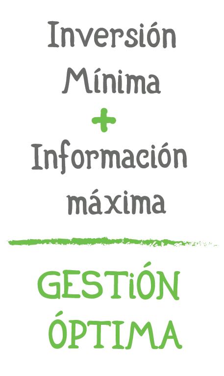 Información máxima + Inversión mínima = Gestión Óptima